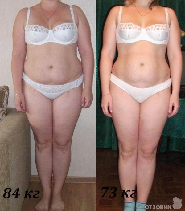 Результат от диеты протасова